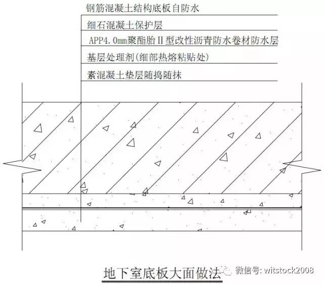 防水技术图集,图文详解!!!